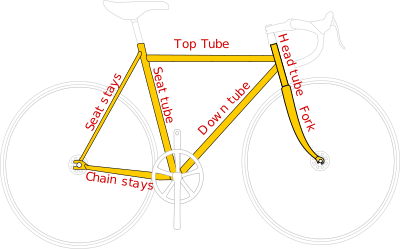 400px-Bicycle_Frame_Diagram-en_svg